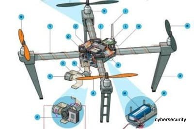 Drone Kaise Udaayen? How To Fly a Drone in Hindi?