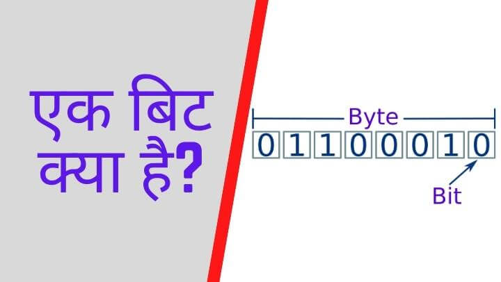 बिट क्या है | Bit Kya Hai? What is Bit in Hindi