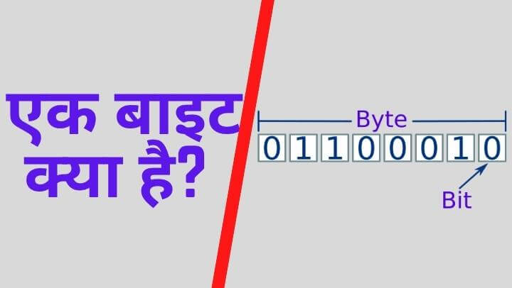 Byte Kya Hai? What is Byte in hindi