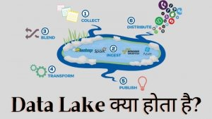 Read more about the article Data Lake क्या होता है? What is Data Lake in Hindi?